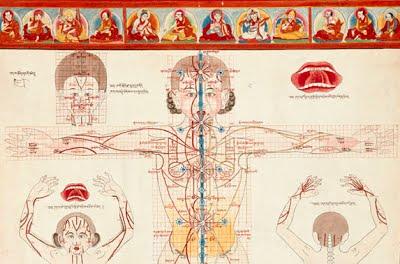Massag tibe